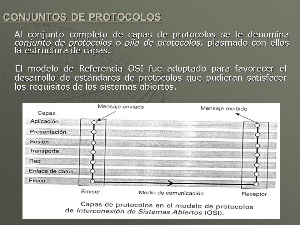 CONJUNTOS DE PROTOCOLOS