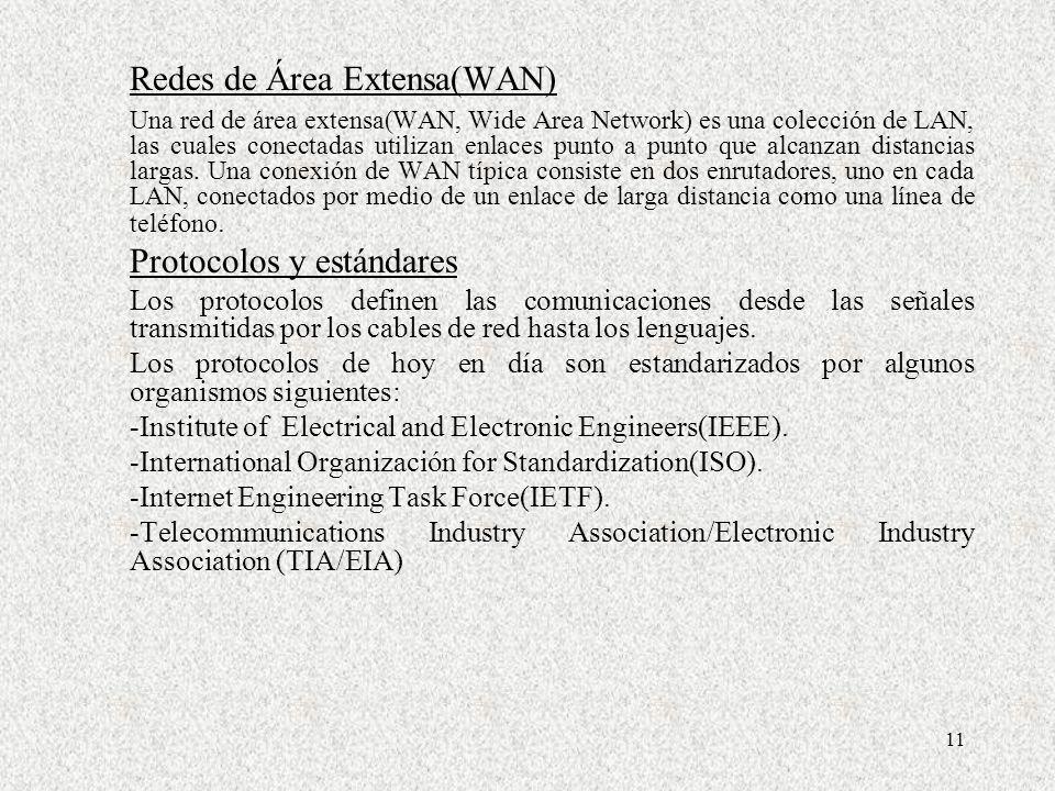 Redes de Área Extensa(WAN)
