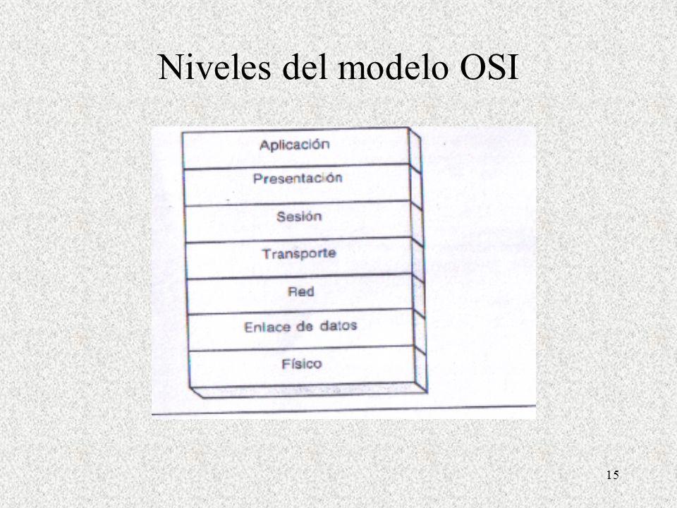 Niveles del modelo OSI