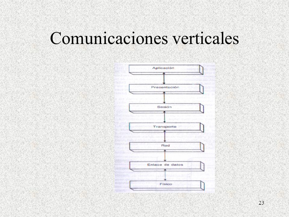 Comunicaciones verticales