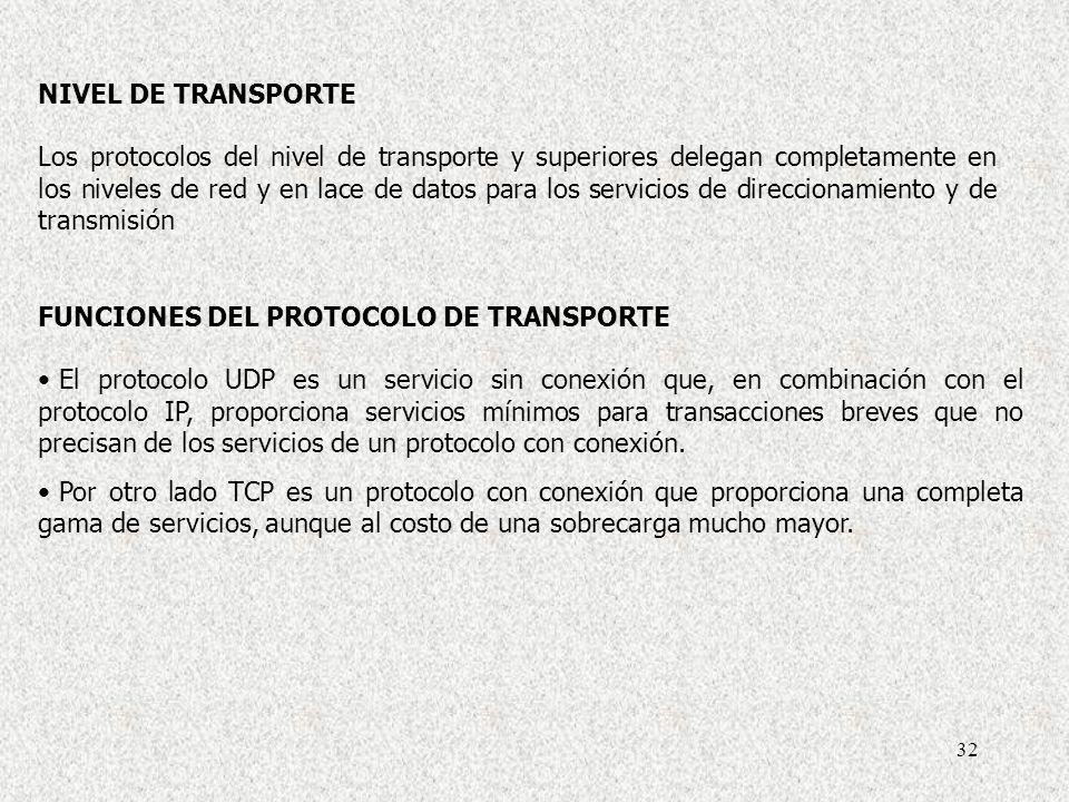 NIVEL DE TRANSPORTE
