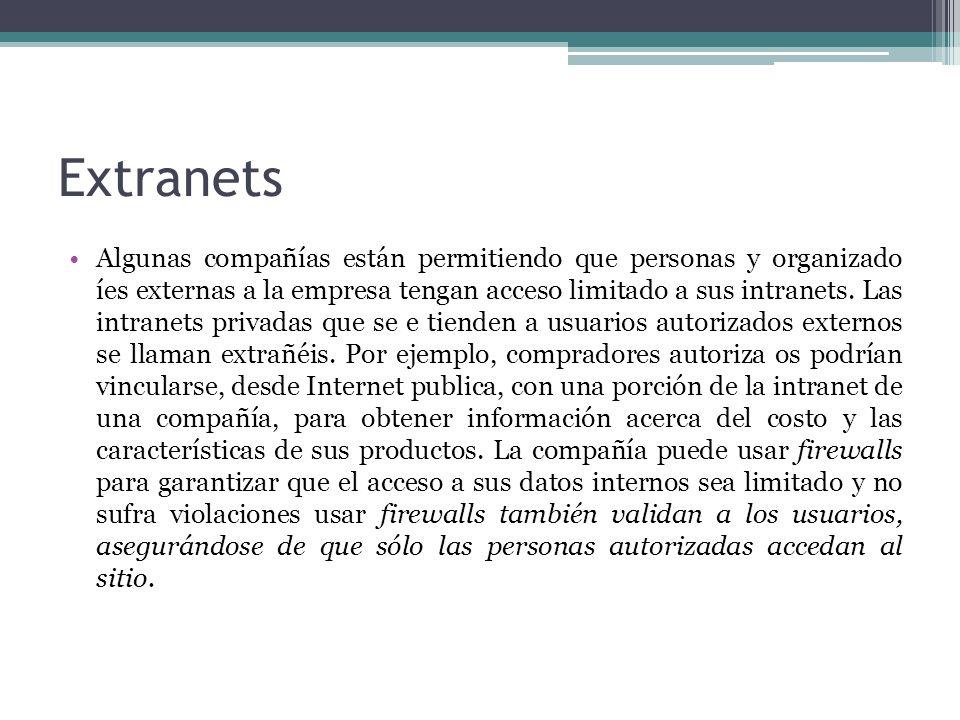 Extranets