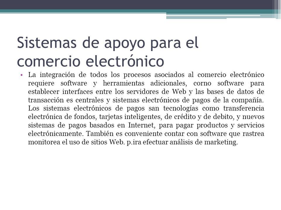 Sistemas de apoyo para el comercio electrónico