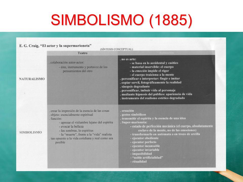 SIMBOLISMO (1885)