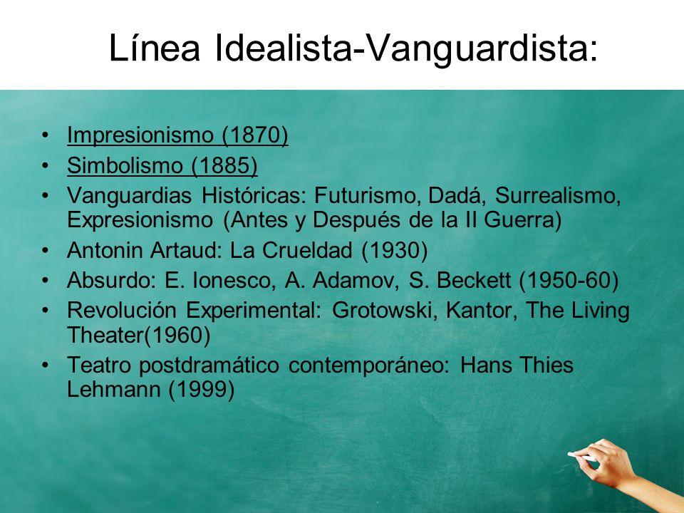 Línea Idealista-Vanguardista: