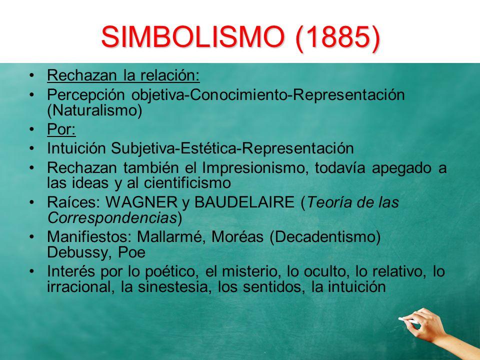 SIMBOLISMO (1885) Rechazan la relación: