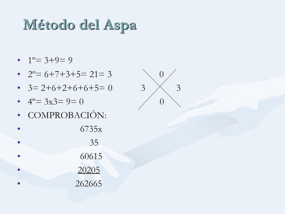 Método del Aspa 1º= 3+9= 9 2º= 6+7+3+5= 21= 3 0 3= 2+6+2+6+6+5= 0 3 3