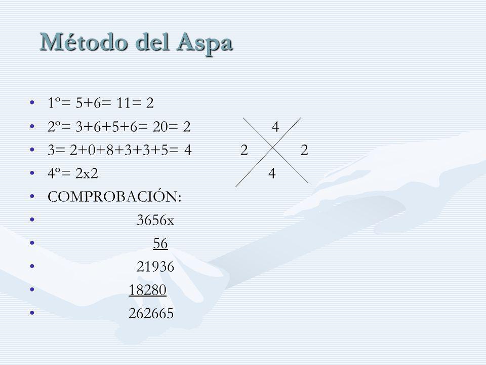 Método del Aspa 1º= 5+6= 11= 2 2º= 3+6+5+6= 20= 2 4