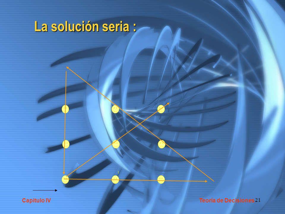La solución seria : Capitulo IV Teoría de Decisiones