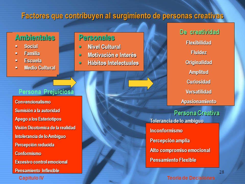 Factores que contribuyen al surgimiento de personas creativas