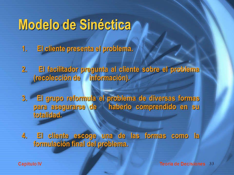 Modelo de Sinéctica El cliente presenta el problema.
