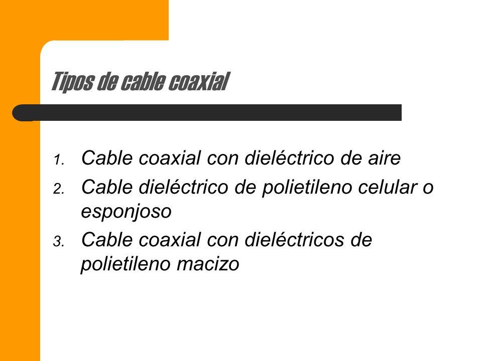 Tipos de cable coaxial Cable coaxial con dieléctrico de aire