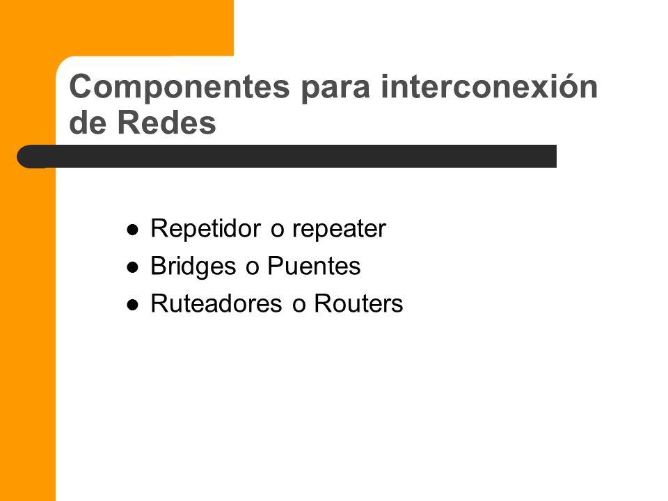 Componentes para interconexión de Redes