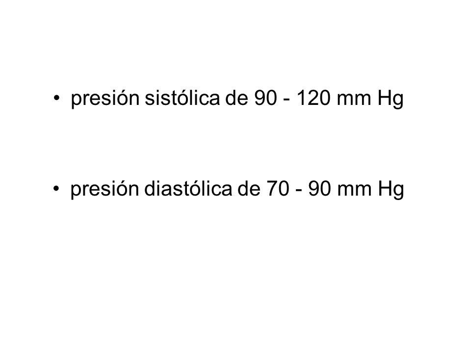 presión sistólica de 90 - 120 mm Hg