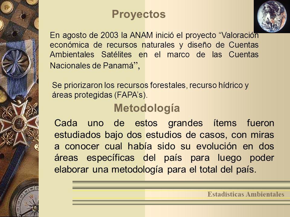 Proyectos Metodología