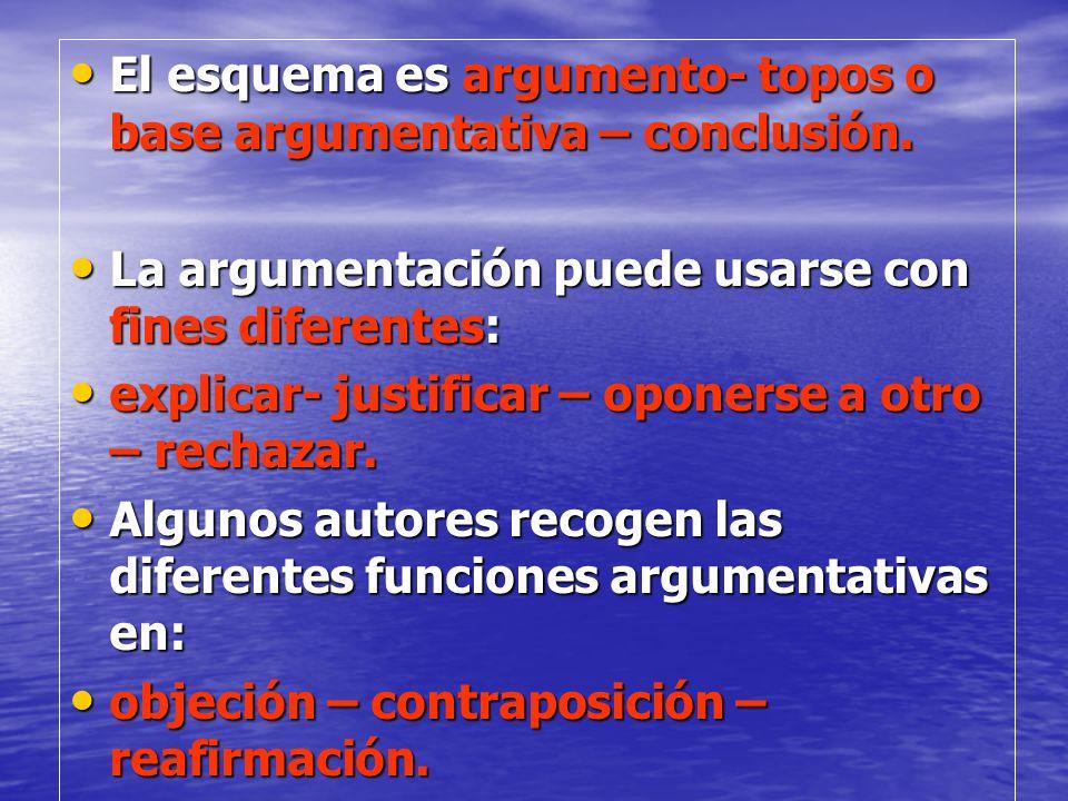 El esquema es argumento- topos o base argumentativa – conclusión.
