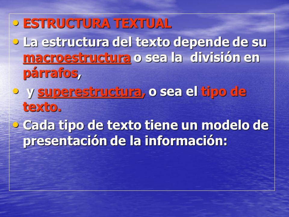 ESTRUCTURA TEXTUAL La estructura del texto depende de su macroestructura o sea la división en párrafos,