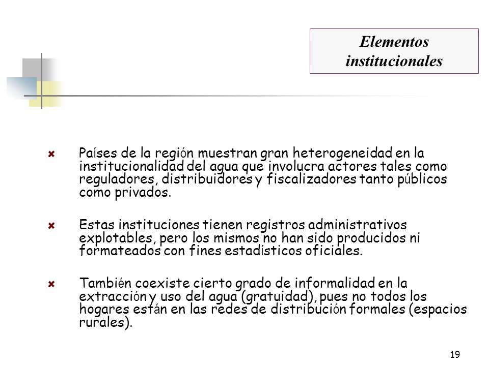 Elementos institucionales