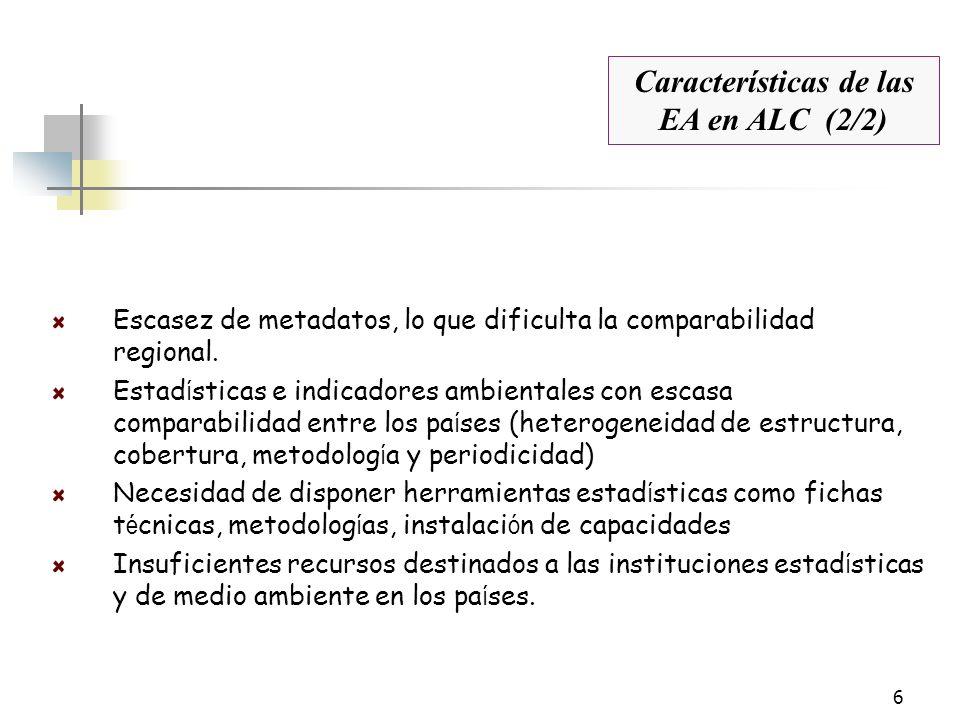 Características de las EA en ALC (2/2)