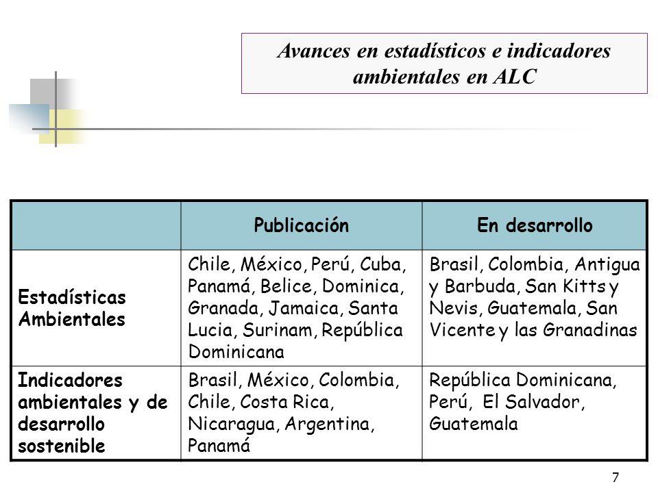 Avances en estadísticos e indicadores ambientales en ALC