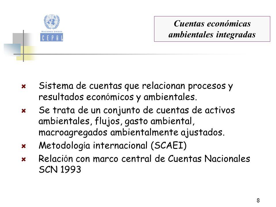 Cuentas económicas ambientales integradas