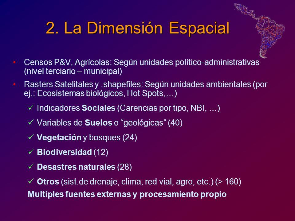 2. La Dimensión Espacial Censos P&V, Agrícolas: Según unidades político-administrativas (nivel terciario – municipal)
