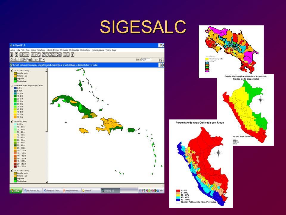 SIGESALC