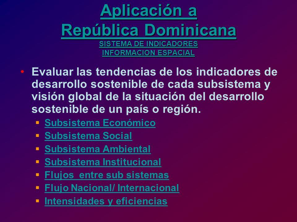 Aplicación a República Dominicana SISTEMA DE INDICADORES INFORMACION ESPACIAL