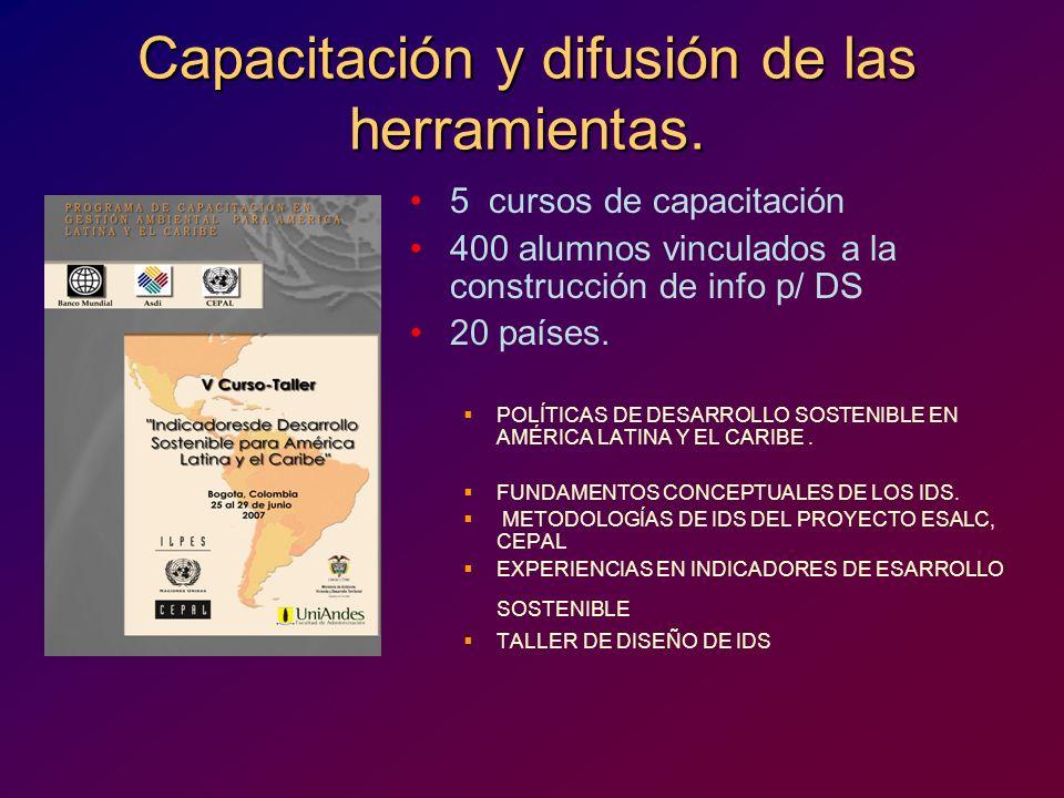 Capacitación y difusión de las herramientas.