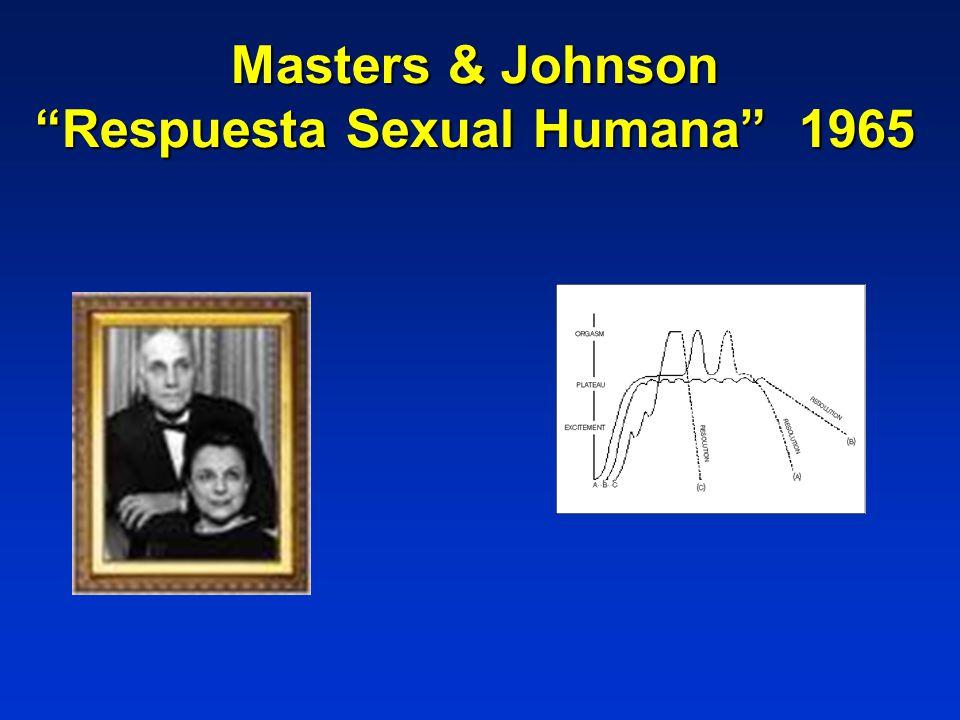 Masters & Johnson Respuesta Sexual Humana 1965