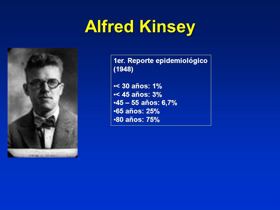 Alfred Kinsey 1er. Reporte epidemiológico (1948) < 30 años: 1%
