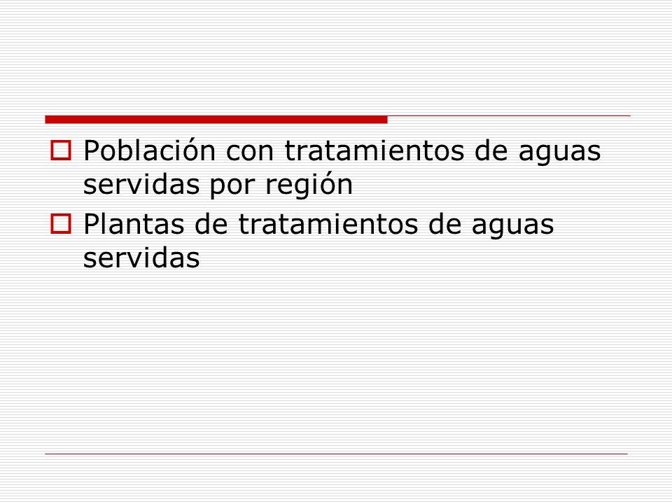 Población con tratamientos de aguas servidas por región