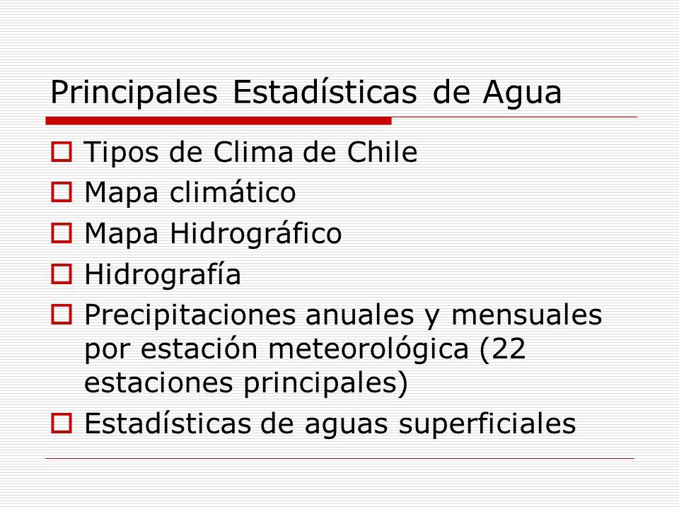 Principales Principales Estadísticas de Agua