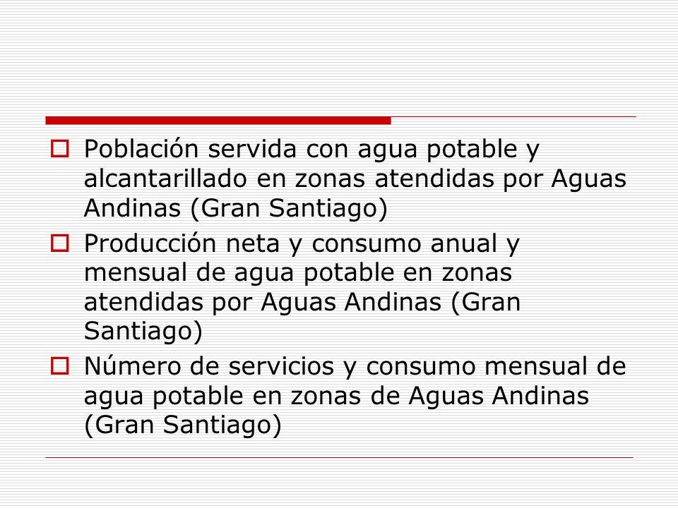 Población servida con agua potable y alcantarillado en zonas atendidas por Aguas Andinas (Gran Santiago)