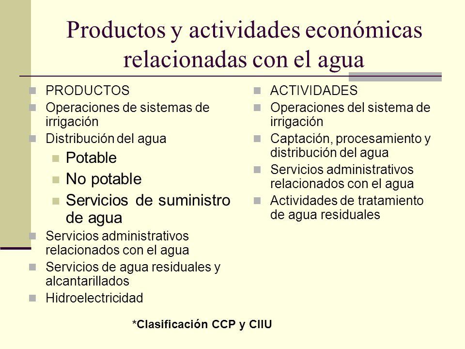Productos y actividades económicas relacionadas con el agua