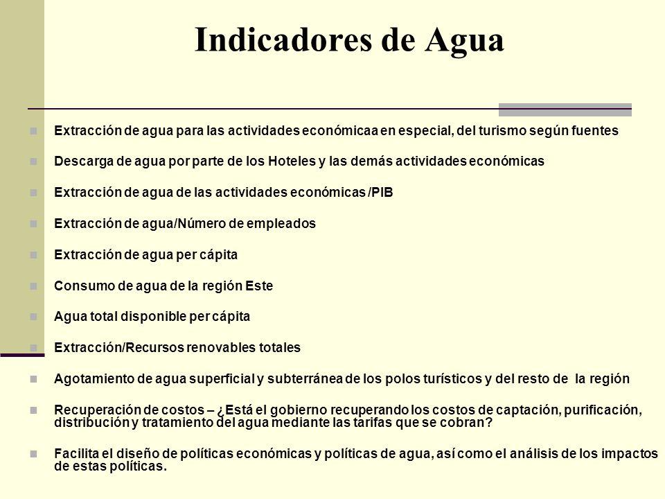 Indicadores de Agua Extracción de agua para las actividades económicaa en especial, del turismo según fuentes.