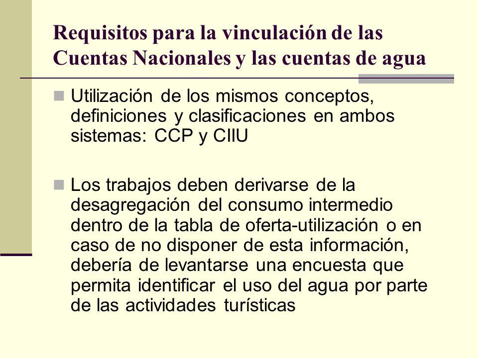 Requisitos para la vinculación de las Cuentas Nacionales y las cuentas de agua