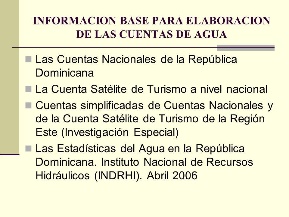 INFORMACION BASE PARA ELABORACION DE LAS CUENTAS DE AGUA