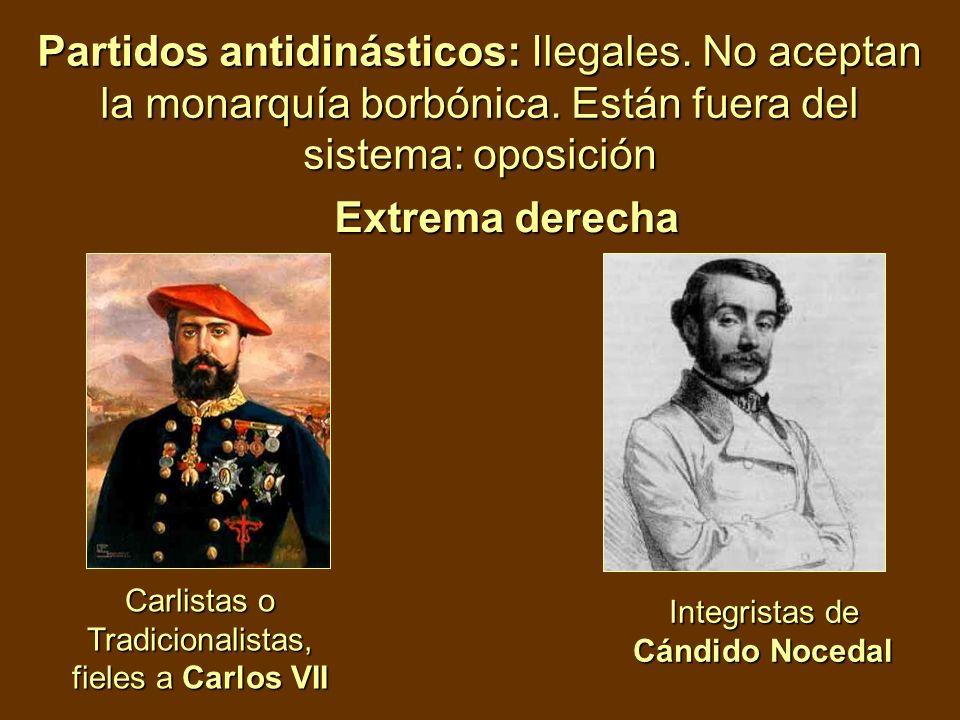 Partidos antidinásticos: Ilegales. No aceptan la monarquía borbónica