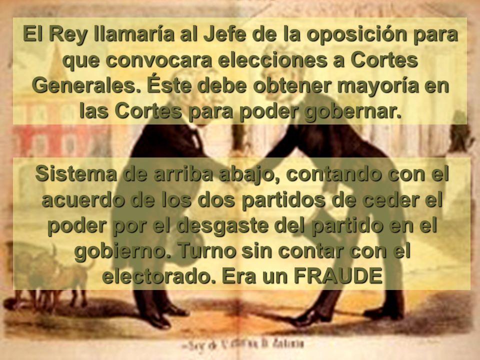 El Rey llamaría al Jefe de la oposición para que convocara elecciones a Cortes Generales. Éste debe obtener mayoría en las Cortes para poder gobernar.