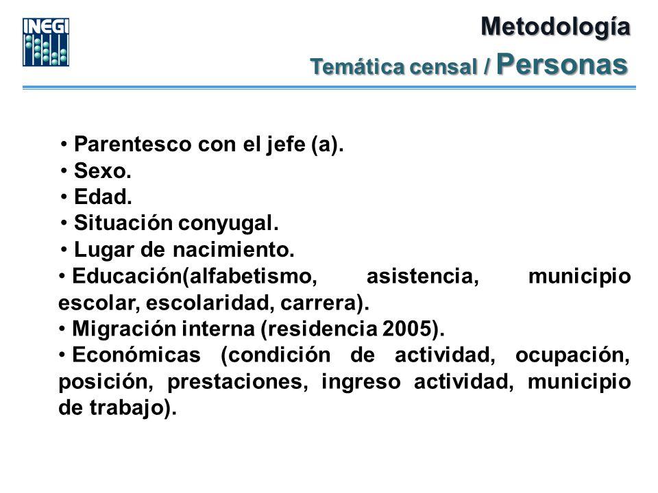 Metodología Temática censal / Personas Parentesco con el jefe (a).