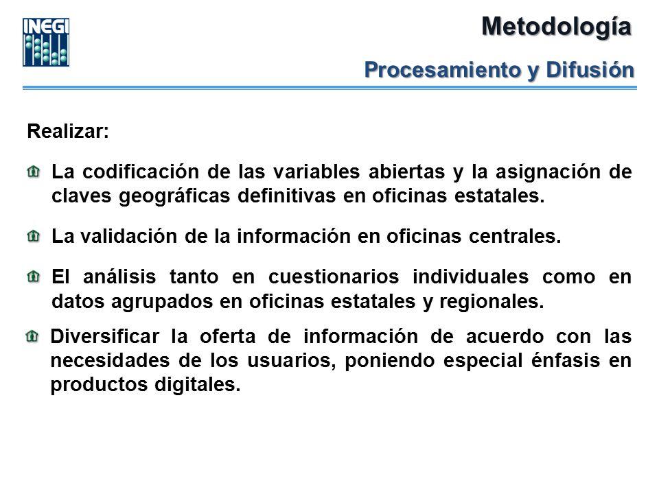 Metodología Procesamiento y Difusión Realizar:
