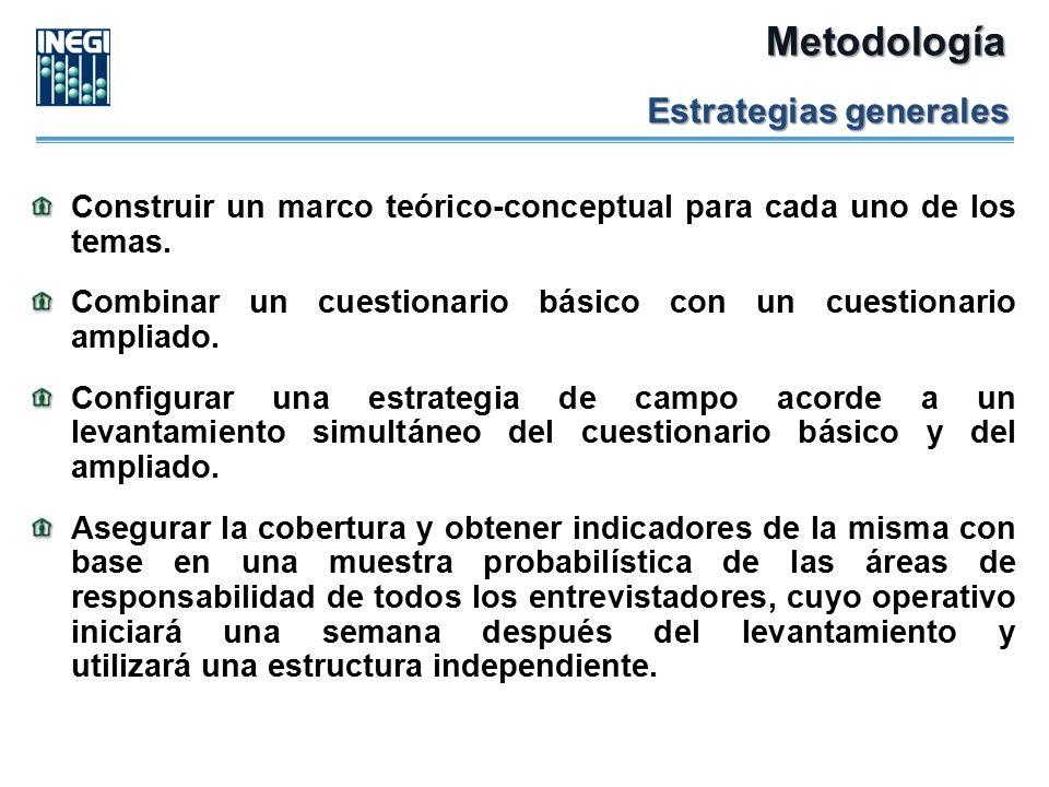Metodología Estrategias generales
