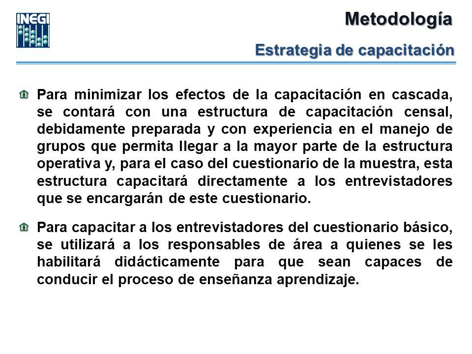 Metodología Estrategia de capacitación