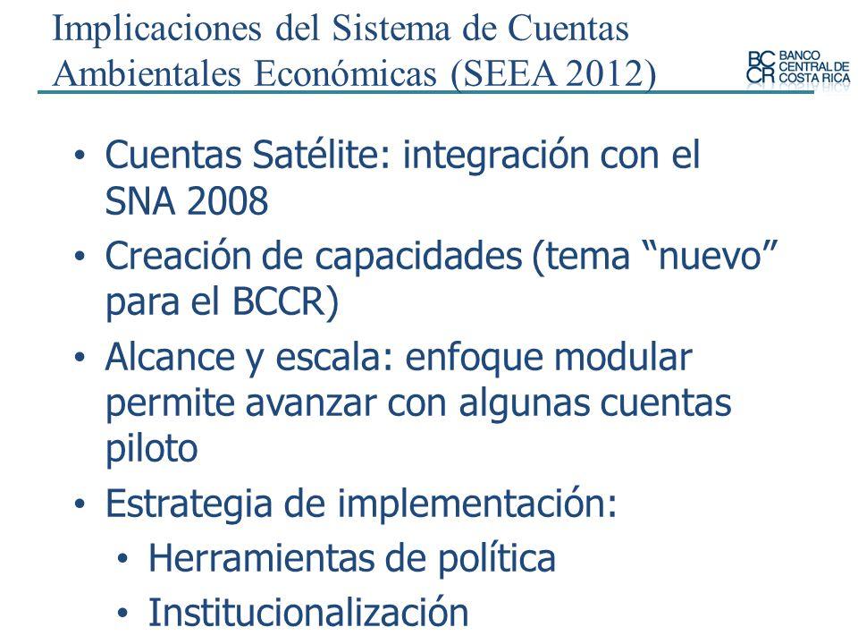 Implicaciones del Sistema de Cuentas Ambientales Económicas (SEEA 2012)