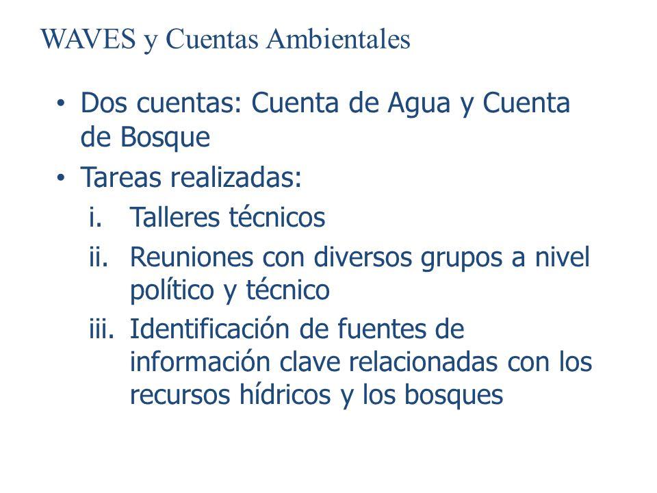 WAVES y Cuentas Ambientales