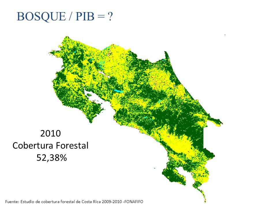 BOSQUE / PIB = 2010 Cobertura Forestal 52,38%