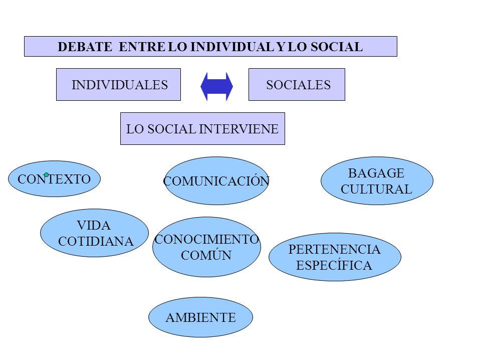 DEBATE ENTRE LO INDIVIDUAL Y LO SOCIAL