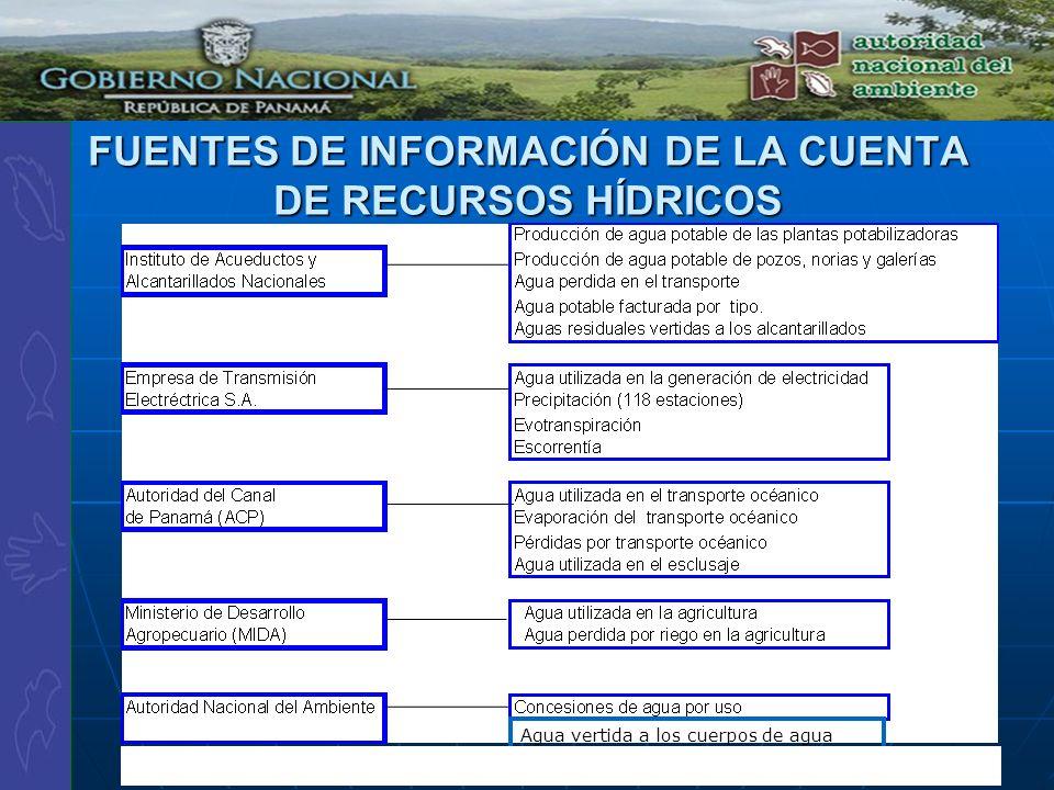 FUENTES DE INFORMACIÓN DE LA CUENTA DE RECURSOS HÍDRICOS
