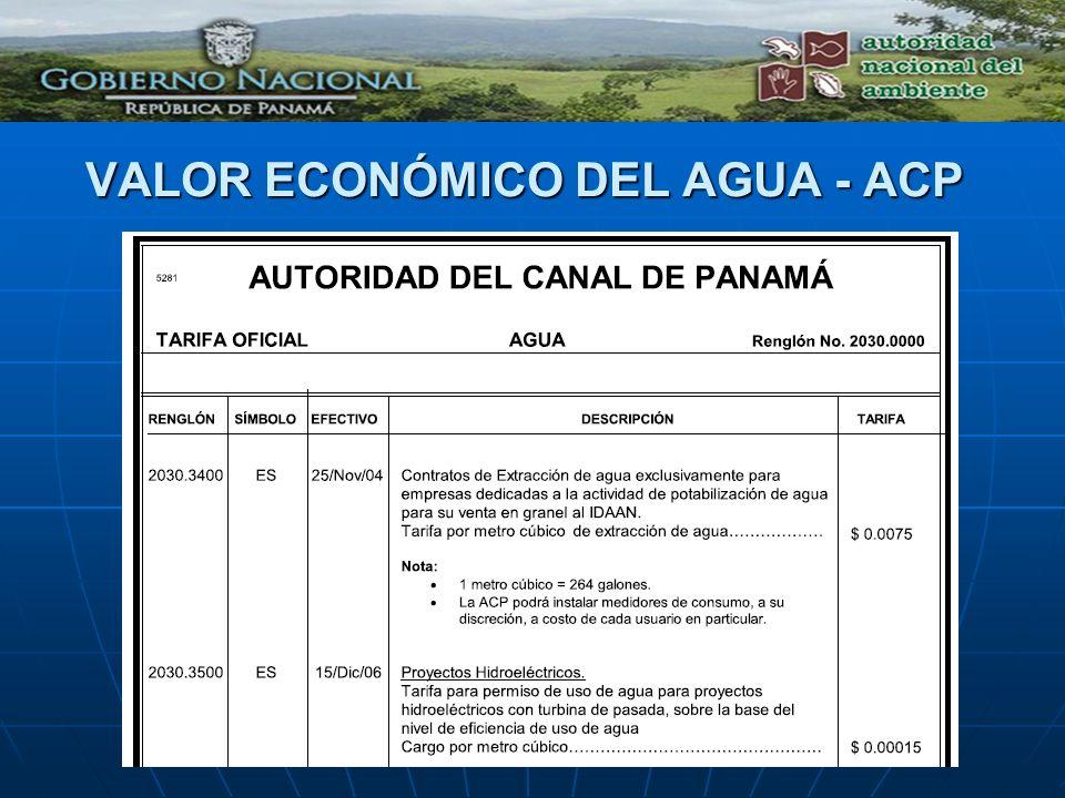 VALOR ECONÓMICO DEL AGUA - ACP